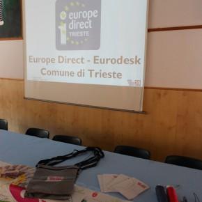 Pronti per iniziare...festeggiando i 20 anni del Servizio Volontario Europeo