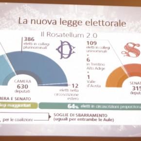 Come complicarsi la vita e spiegare ai croati la legge elettorale italiana
